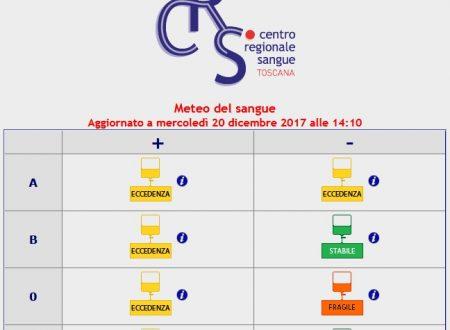 Bollettino 20 Dicembre: Meteo del Sangue, Bilancio Sociale